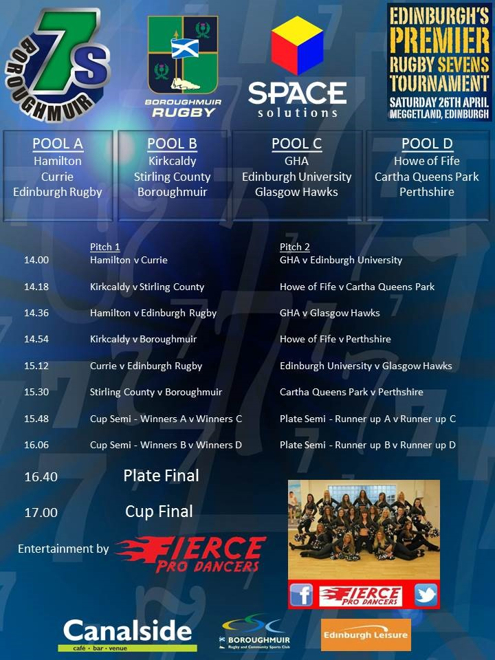 Space Solutions Boroughmuir 7s 2014 Draw