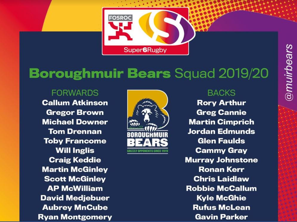 Boroughmuir Bears Squad