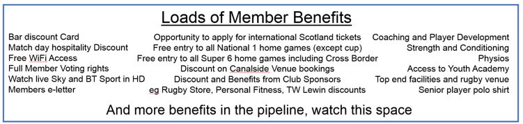 Membership benefits 2019